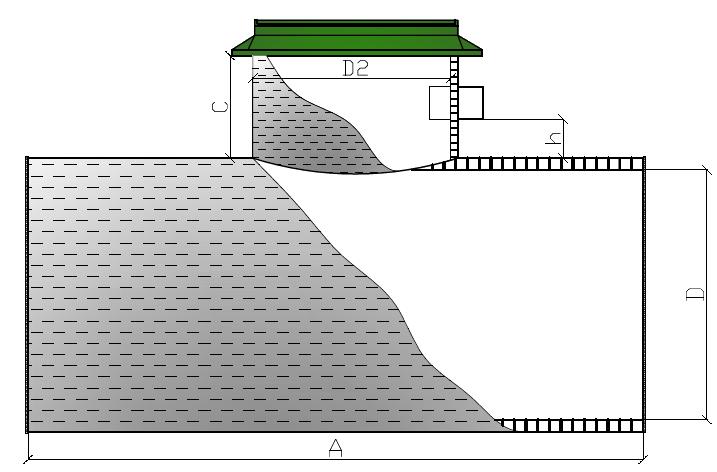 Cептик накопитель АСО-Н, изготовленный из полиэтилена обладает исключительными эксплуатационными свойствами, герметичность, долговечность таких септиков выше чем у септиков из других применяемых материалов. Септики изготавливаются на заказ и могут быть  как стандартной конфигурации, так и в соответствии с вашими эскизами.